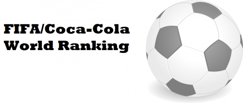 FIFA/Coca-Cola World Ranking